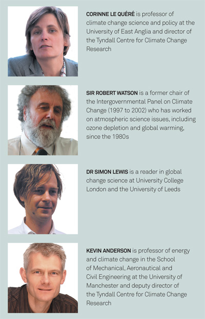 climate-roundtable